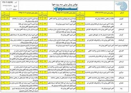 وضعیت آب و هوا در عید 95,وضعیت جوی جاده های در نوروز 95,آخرین اخبار ترافیکی نوروز 95,پیش بینی هوا در ایام عید